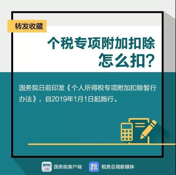 个税专项附加扣除,专项附加扣除,个税专项附加扣除申报方式,个人所得税APP